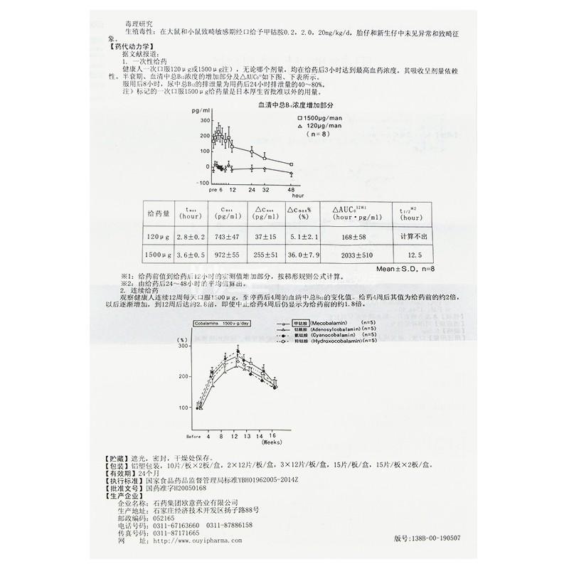 欧维 甲钴胺片 0.5mg*20片